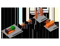 Система управления 2-й степени автоматизации